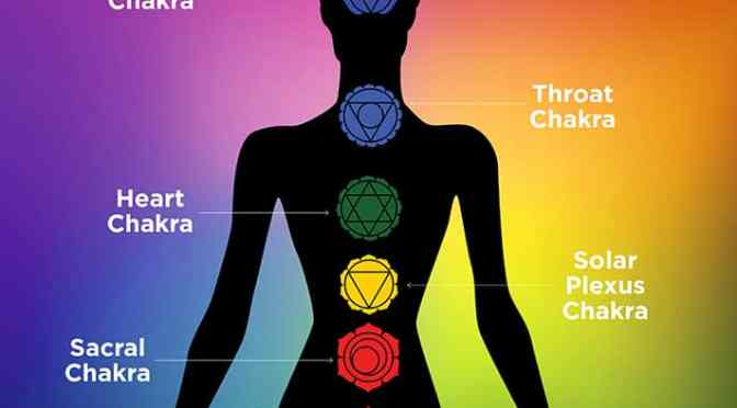 5 MEDITATIONS on the Chakras of Earth